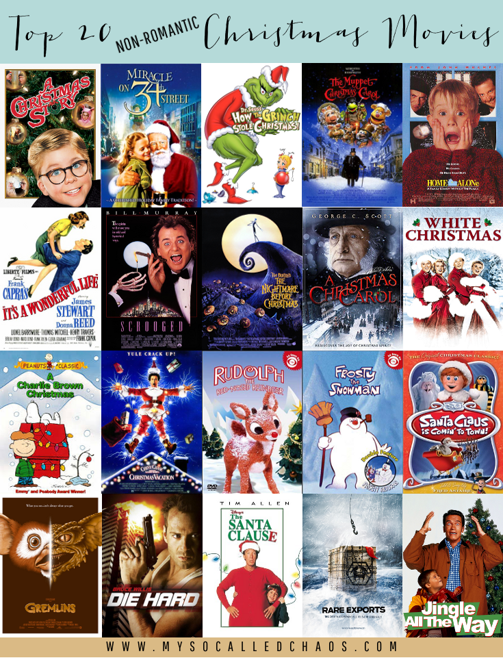 Top 20 Non-Romantic Christmas Movies