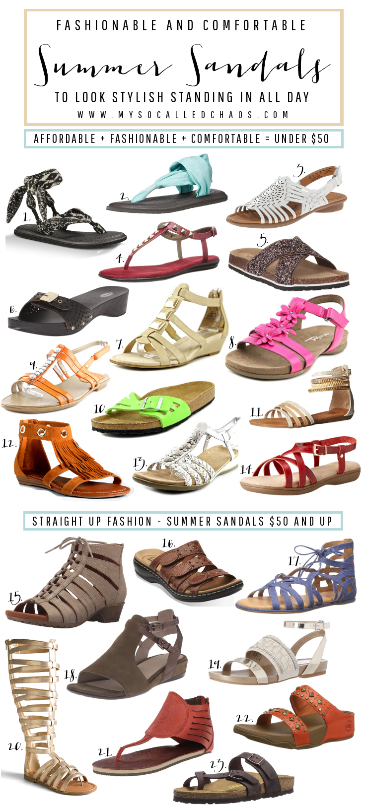 The Best Summer Sandals for Fashionable and Comfortable Shoes